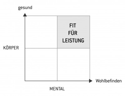 FFL_Inhalt_Grafik-01a